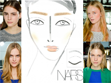 Christopher Kane has a new Beauty Collection withNARS